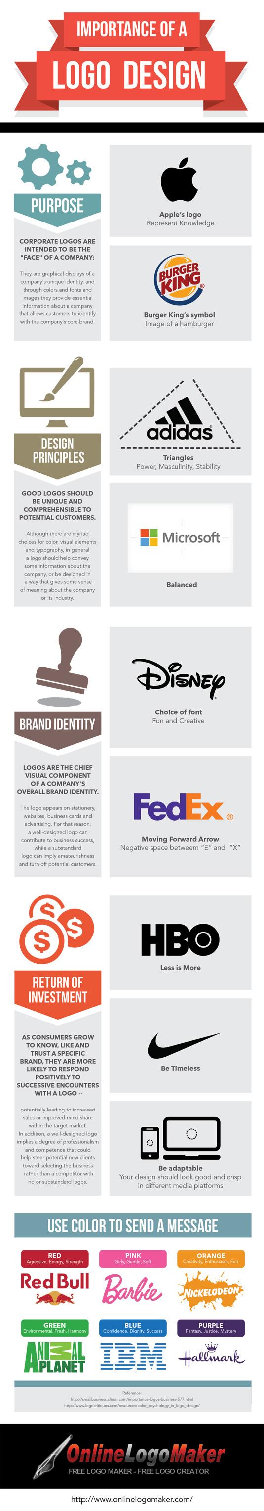 Logo-infographic