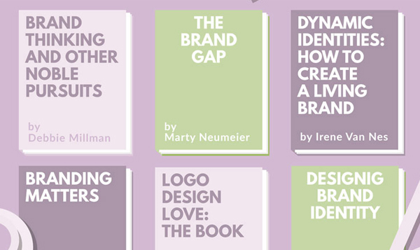 Infographic: How to design a strong brand identity