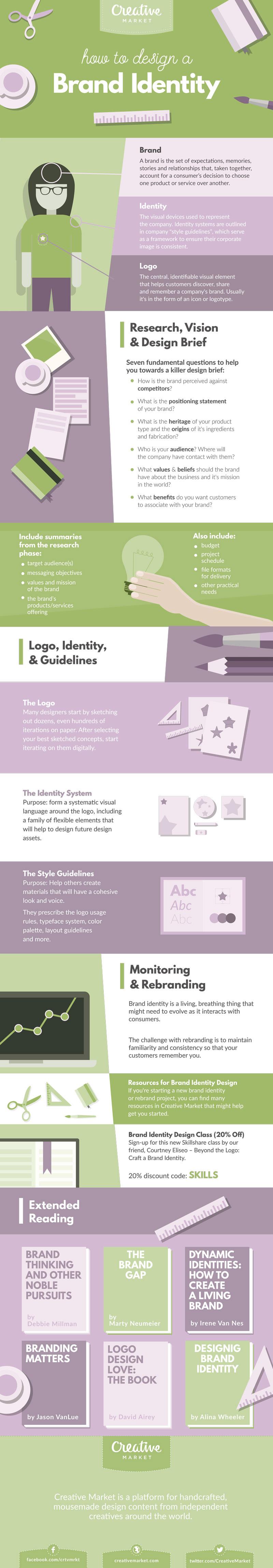 brand-identity-design-basics-infographic-full-size