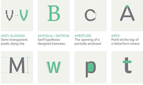 The A to Z of Typography Terms